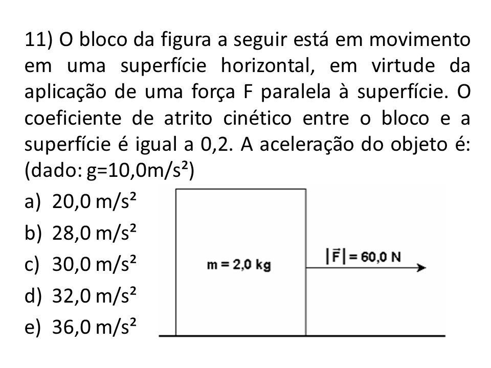 11) O bloco da figura a seguir está em movimento em uma superfície horizontal, em virtude da aplicação de uma força F paralela à superfície.