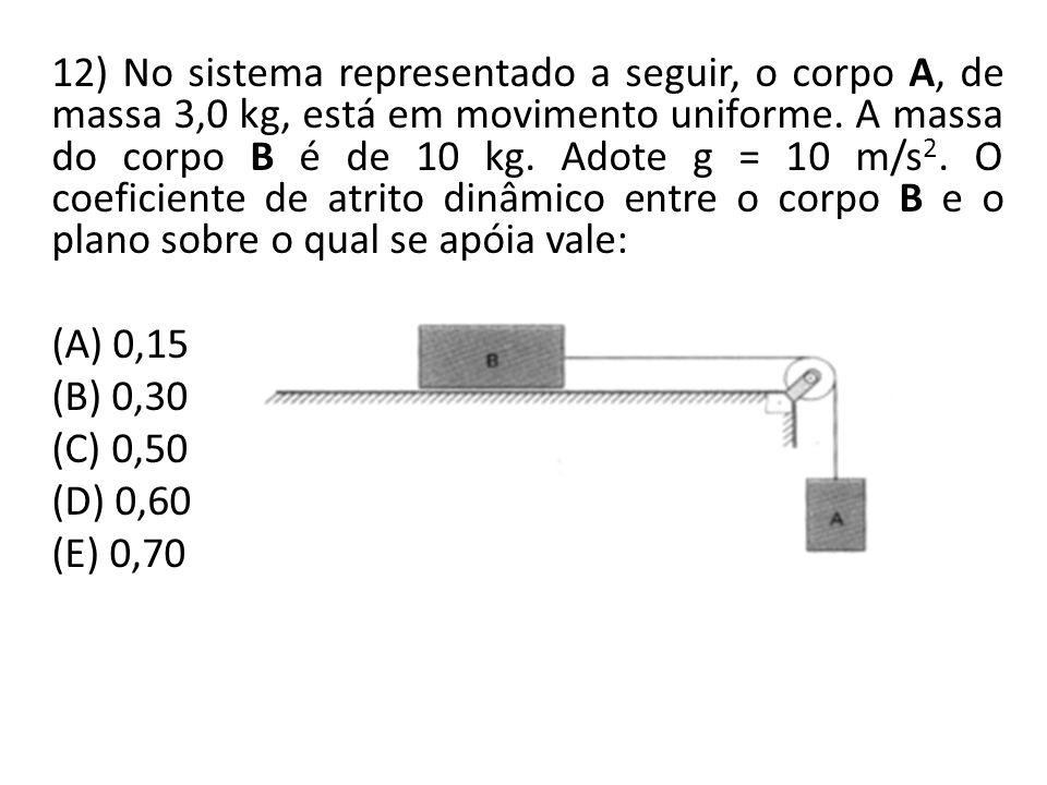 12) No sistema representado a seguir, o corpo A, de massa 3,0 kg, está em movimento uniforme. A massa do corpo B é de 10 kg. Adote g = 10 m/s 2. O coe