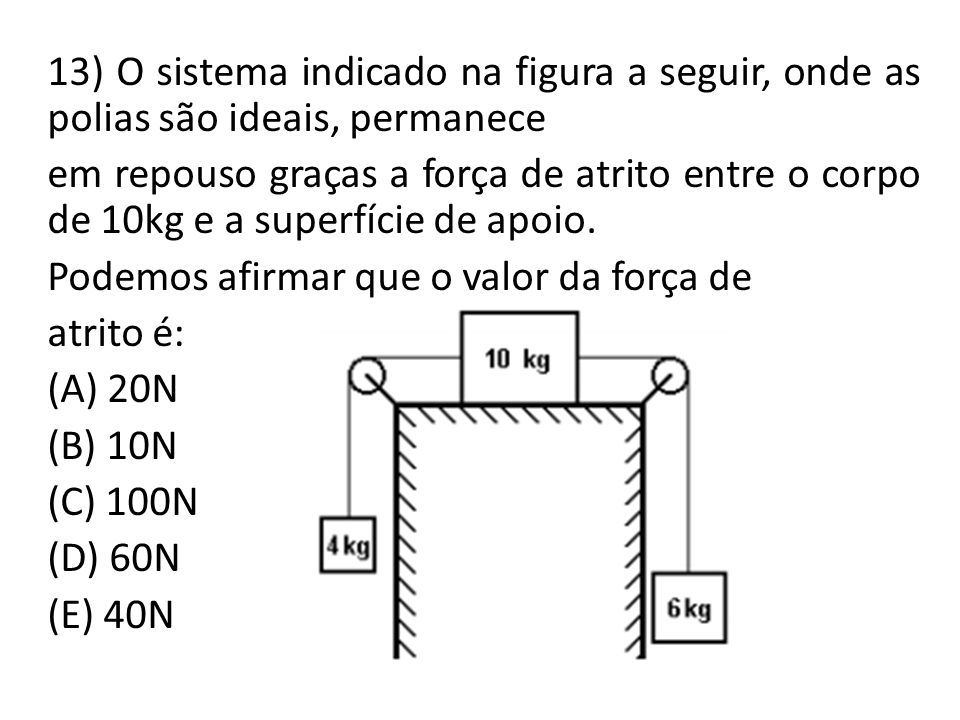 13) O sistema indicado na figura a seguir, onde as polias são ideais, permanece em repouso graças a força de atrito entre o corpo de 10kg e a superfície de apoio.