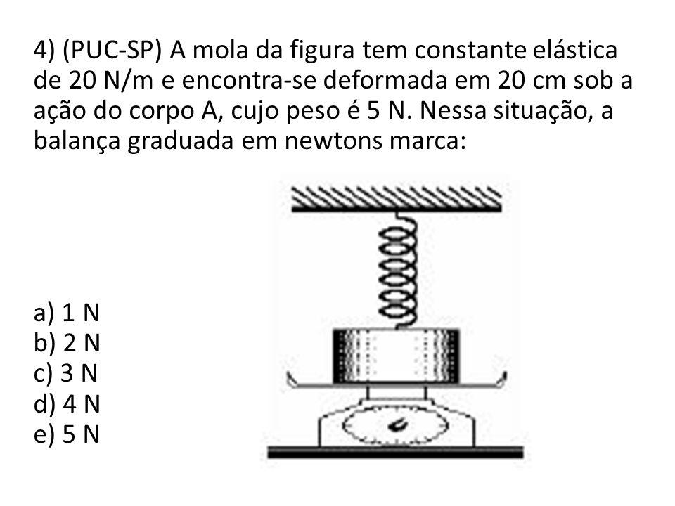 4) (PUC-SP) A mola da figura tem constante elástica de 20 N/m e encontra-se deformada em 20 cm sob a ação do corpo A, cujo peso é 5 N. Nessa situação,