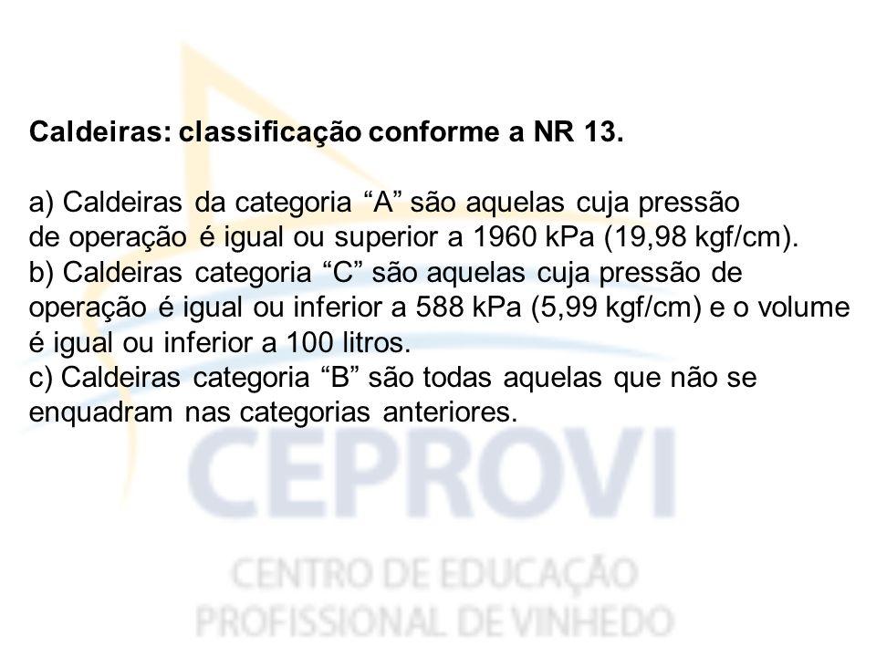 Caldeiras: classificação conforme a NR 13.