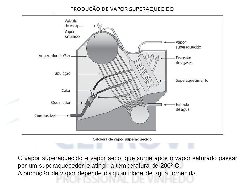 PRODUÇÃO DE VAPOR SUPERAQUECIDO O vapor superaquecido é vapor seco, que surge após o vapor saturado passar por um superaquecedor e atingir a temperatura de 200º C.