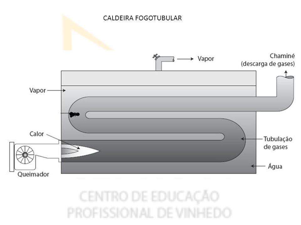 CALDEIRA FOGOTUBULAR