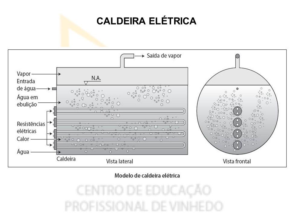 CALDEIRA ELÉTRICA