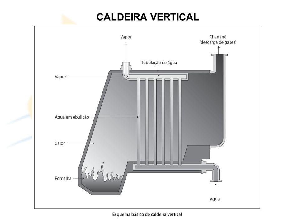CALDEIRA VERTICAL