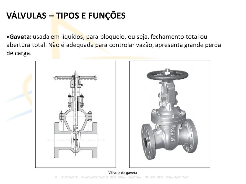 VÁLVULAS – TIPOS E FUNÇÕES Gaveta: usada em líquidos, para bloqueio, ou seja, fechamento total ou abertura total.