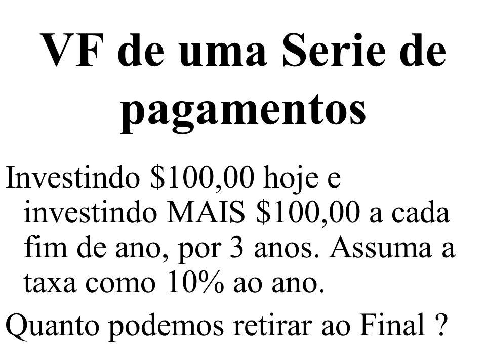 VF de uma Series de Pagamentos T=0t=1t=2t=3 100100100100 Taxa = 10%