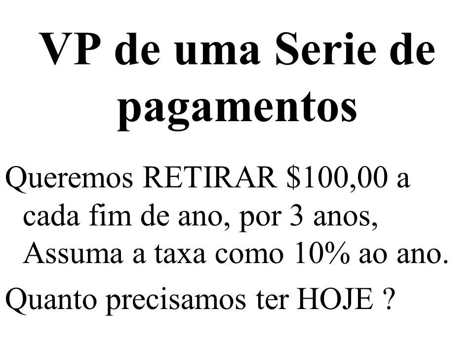VP de uma Series de Pagamentos T=0t=1t=2t=3 VP = ?-100-100-100 Taxa = 10%