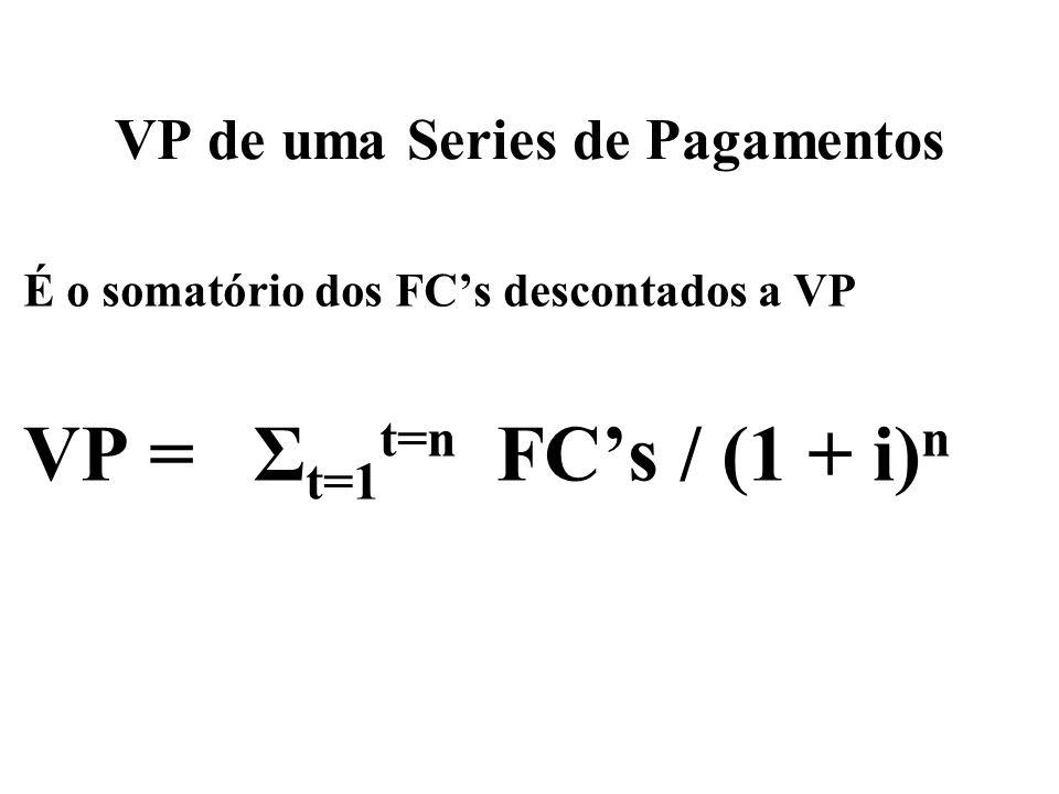 VP de uma Series de Pagamentos É o somatório dos FCs descontados a VP VP = Σ t=1 t=n FCs / (1 + i) n
