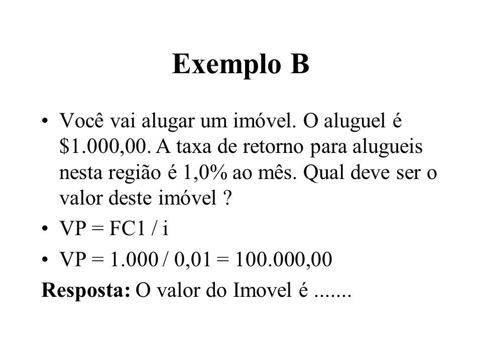 Exemplo C O seu imóvel esta avaliado em $200.000,00.