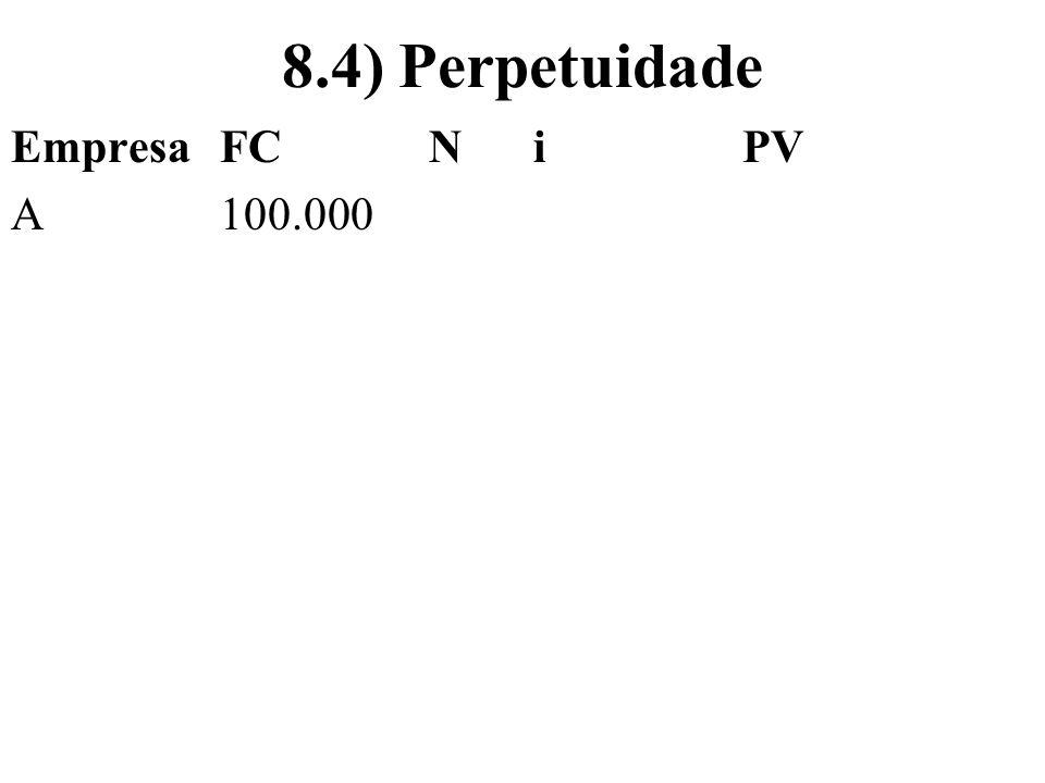 8.4) Perpetuidade EmpresaFCNiPV A100.000