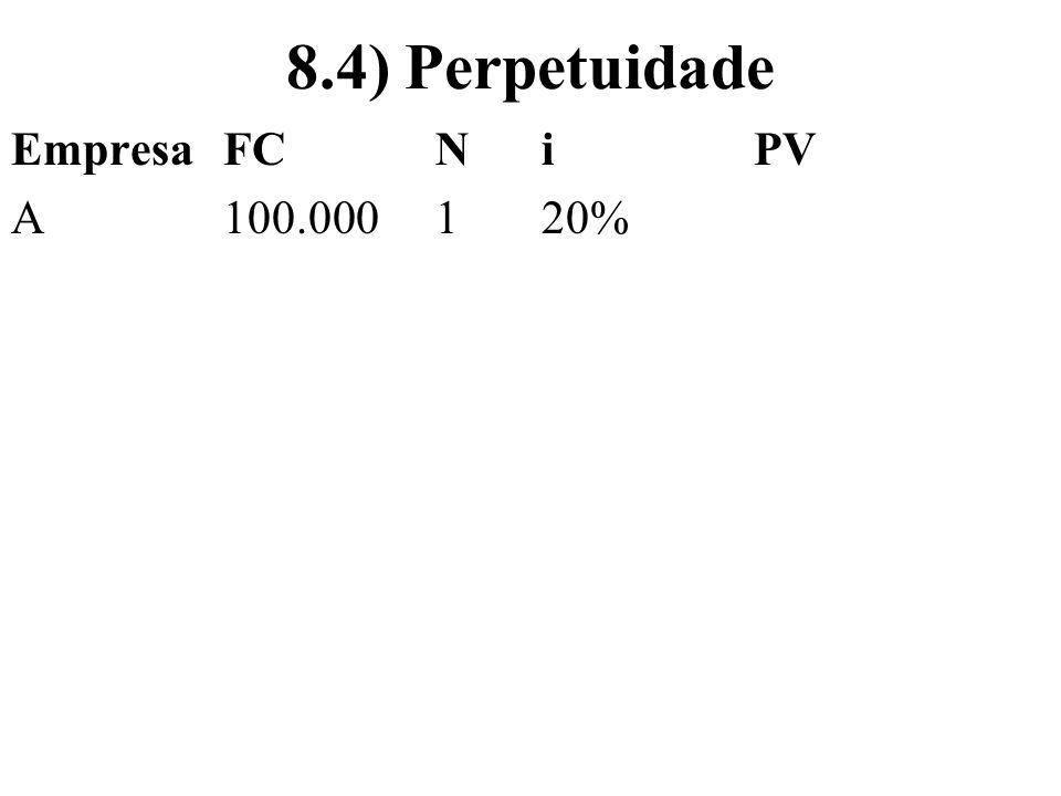 8.4) Perpetuidade EmpresaFCNiPV A100.000120%83.333,33