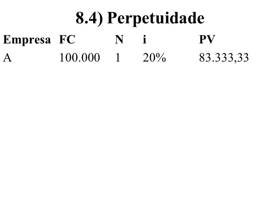 8.4) Perpetuidade EmpresaFCNiPV A100.000120%83.333,33 B