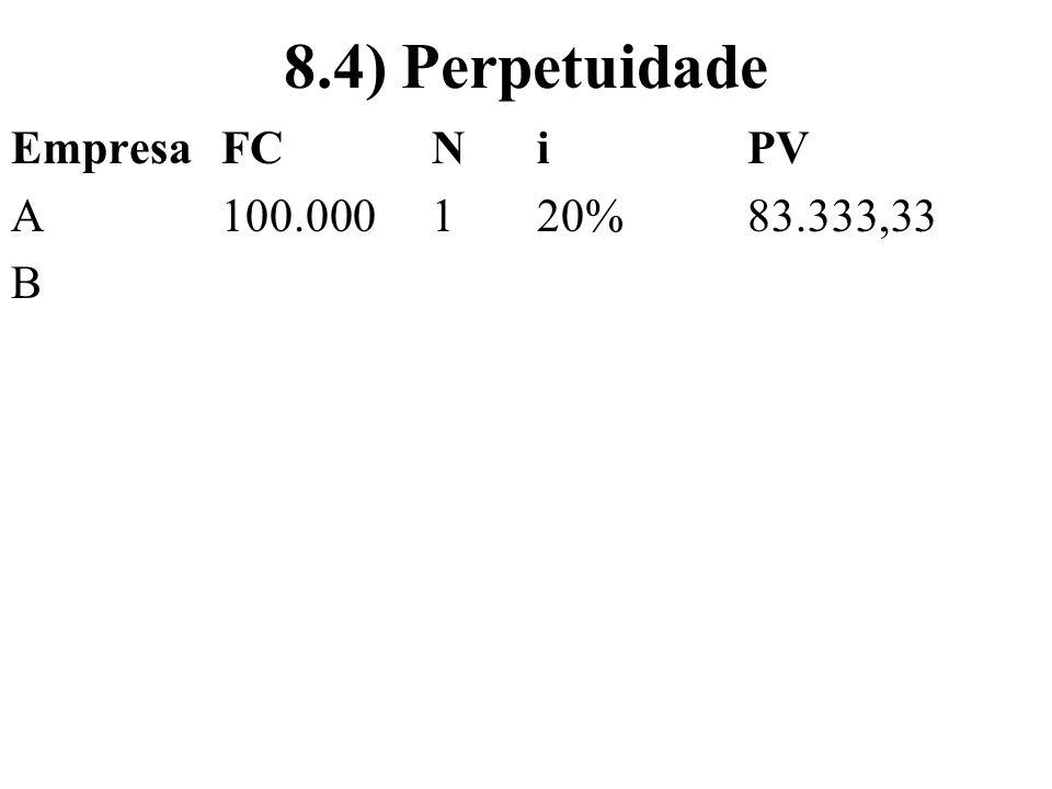 8.4) Perpetuidade EmpresaFCNiPV A100.000120%83.333,33 B100.000220%