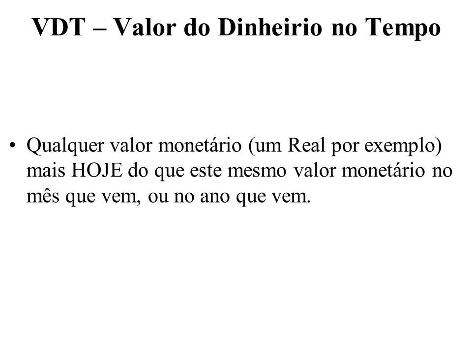 VDT – Valor do Dinheirio no Tempo Qualquer valor monetário (um Real por exemplo) mais HOJE do que este mesmo valor monetário no mês que vem, ou no ano
