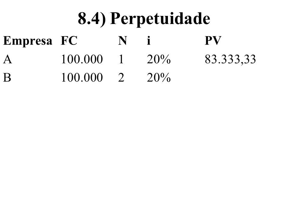 8.4) Perpetuidade EmpresaFCNiPV A100.000120%83.333,33 B100.000220%152.777,77