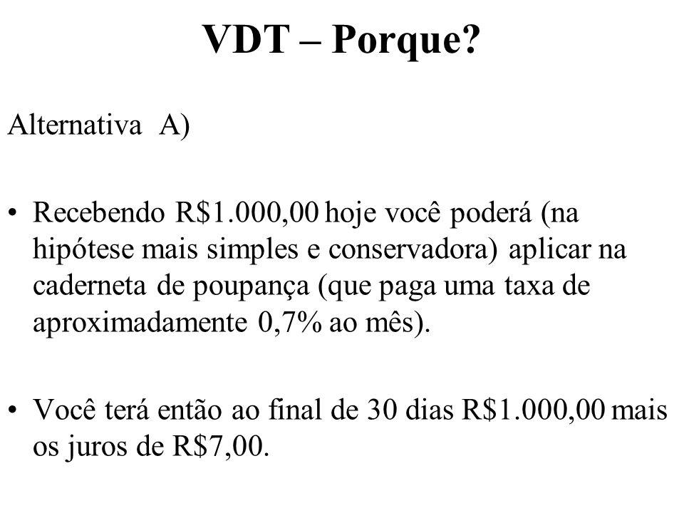 VDT – Porque? Alternativa A) Recebendo R$1.000,00 hoje você poderá (na hipótese mais simples e conservadora) aplicar na caderneta de poupança (que pag