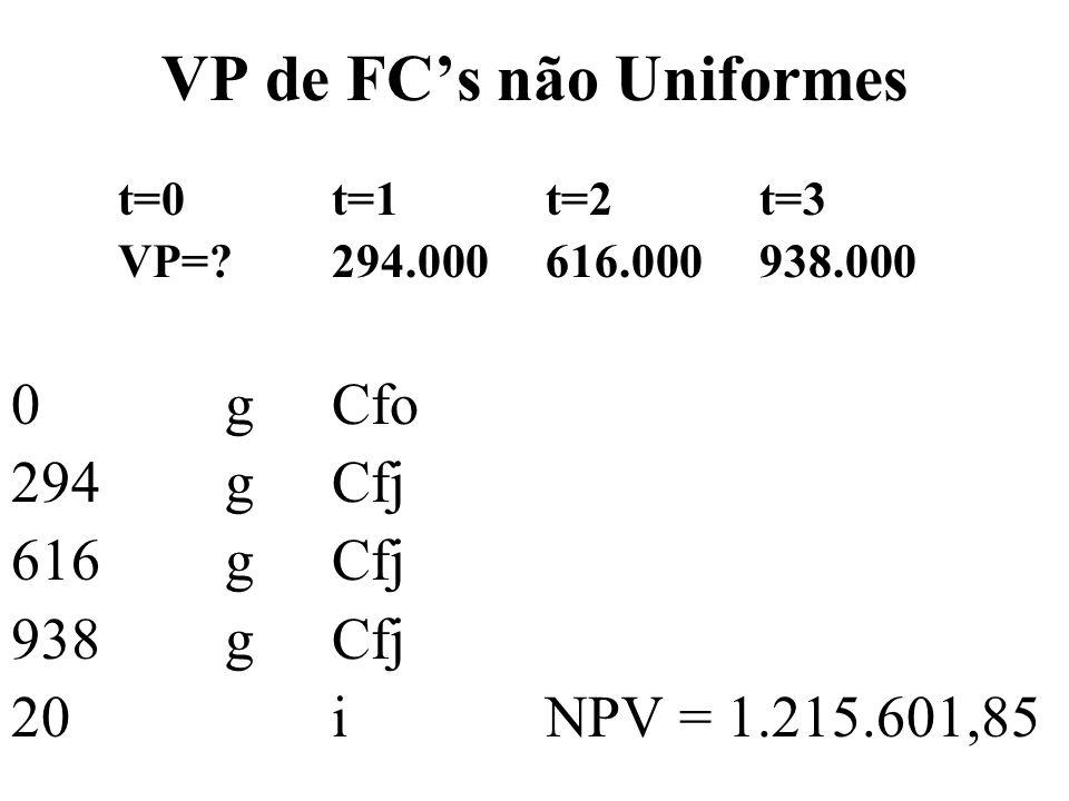 VP de FCs não Uniformes t=0t=1t=2t=3 VP=?294.000616.000938.000 0 gCfo 294gCfj 616gCfj 938gCfj 20 i NPV = 1.215.601,85