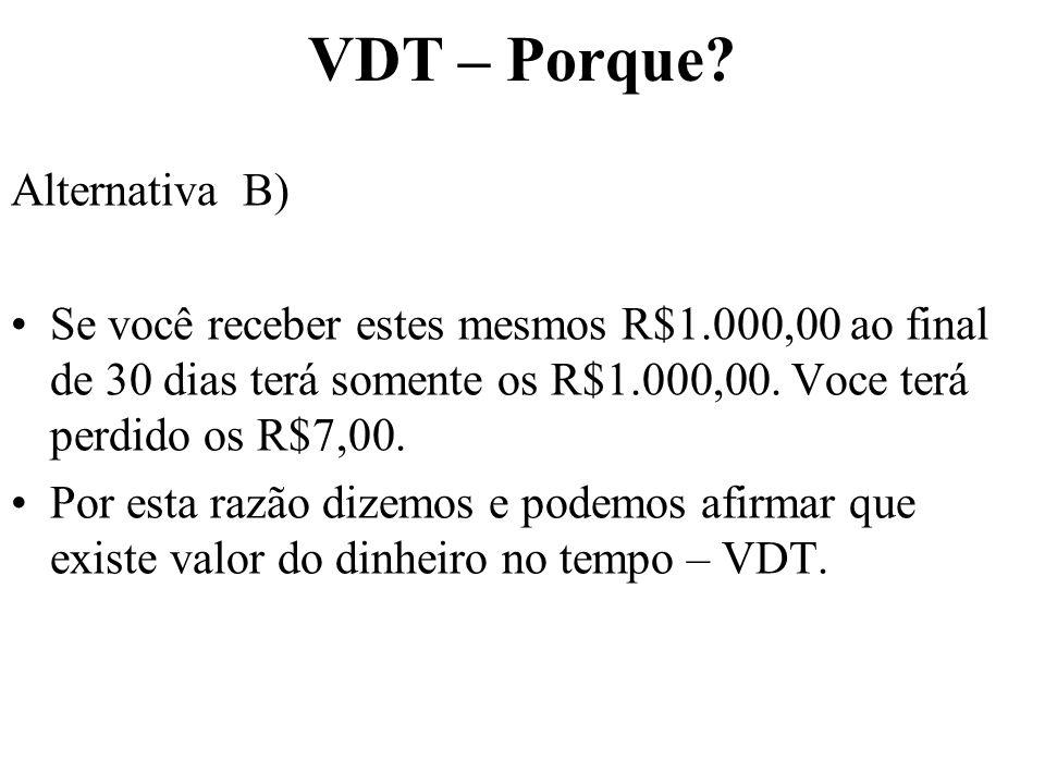 VDT – Porque? Alternativa B) Se você receber estes mesmos R$1.000,00 ao final de 30 dias terá somente os R$1.000,00. Voce terá perdido os R$7,00. Por