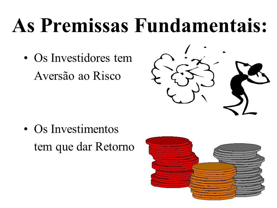 As Premissas Fundamentais: Os Investidores tem Aversão ao Risco Os Investimentos tem que dar Retorno