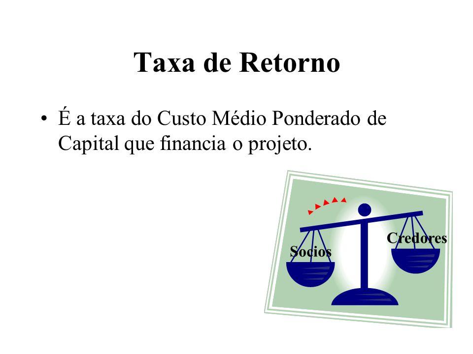 Taxa de Retorno É a taxa do Custo Médio Ponderado de Capital que financia o projeto. Socios Credores