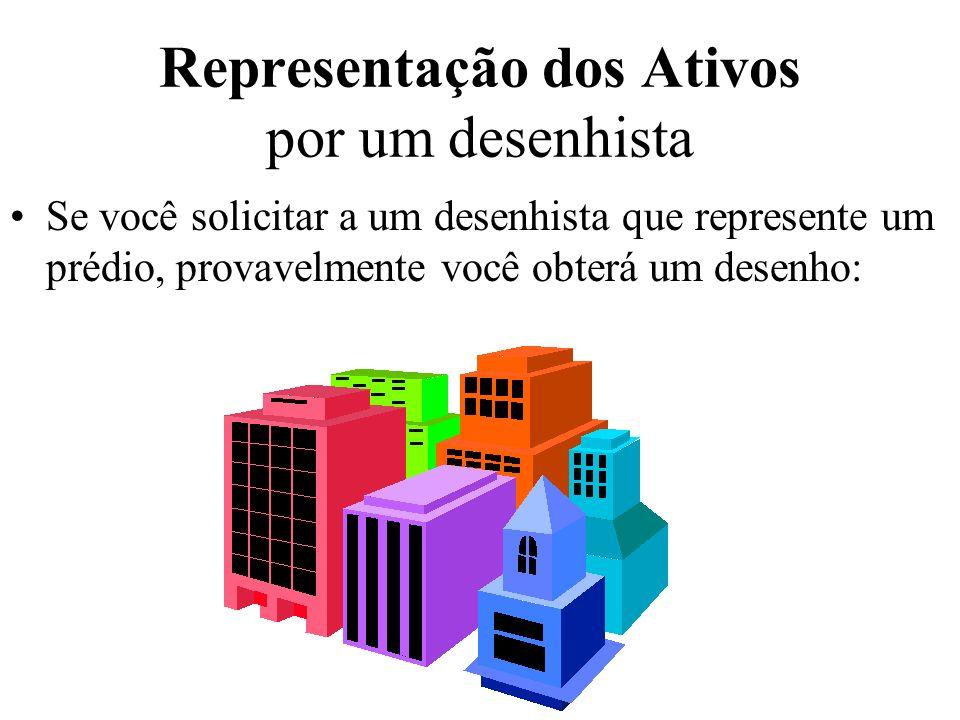 Representação dos Ativos por um corretor Se você solicitar a um corretor de imóveis que represente o prédio, provavelmente você obterá Excelente localização, centro da cidade, prédio em centro de terreno com 12 andares.