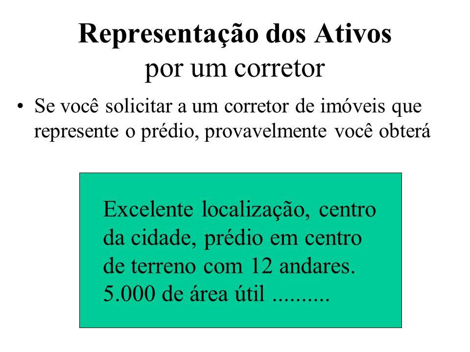Representação dos Ativos por um corretor Se você solicitar a um corretor de imóveis que represente o prédio, provavelmente você obterá Excelente local
