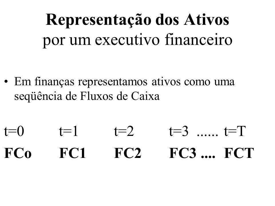 Representação dos Ativos por um executivo financeiro Em finanças representamos ativos como uma seqüência de Fluxos de Caixa t=0t=1t=2t=3......t=T FCo