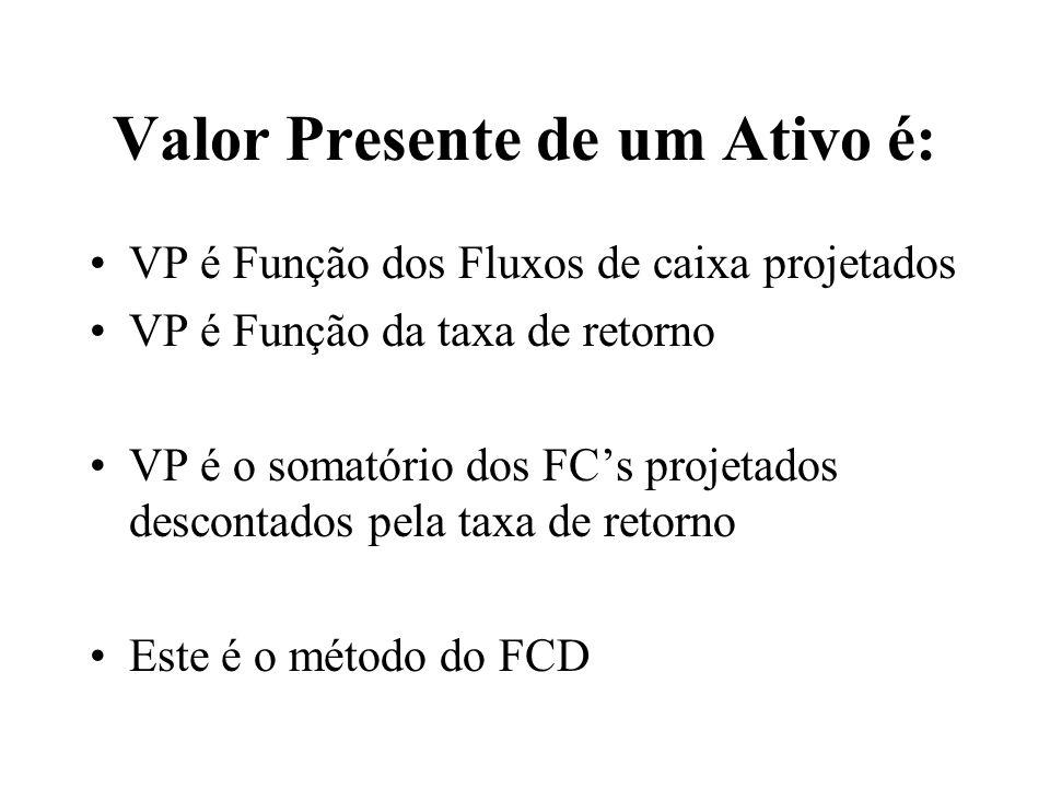Valor Presente de um Ativo é: VP é Função dos Fluxos de caixa projetados VP é Função da taxa de retorno VP é o somatório dos FCs projetados descontado
