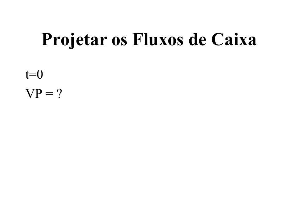 Projetar os Fluxos de Caixa t=0t=1 VPFC1
