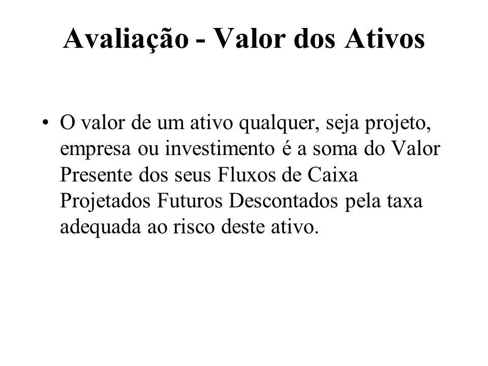 Avaliação - Valor dos Ativos VP de 1 Fluxo de caixa: VP = FC t / (1 + K) t VP de n Fluxos de caixa: VP = t=1 N FC t / (1 + K) t VP de Fluxos de caixa perpétuos: VP = FC 1 / (K – g)