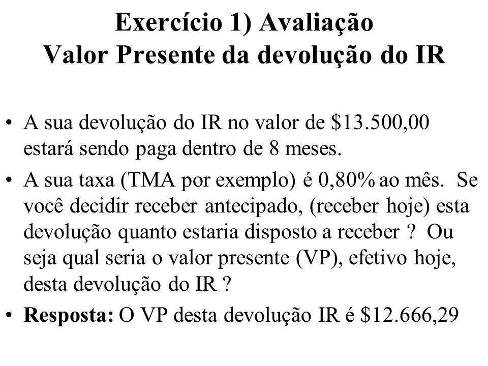 Exercício 1) Avaliação Valor Presente da devolução do IR A sua devolução do IR no valor de $13.500,00 estará sendo paga dentro de 8 meses. A sua taxa