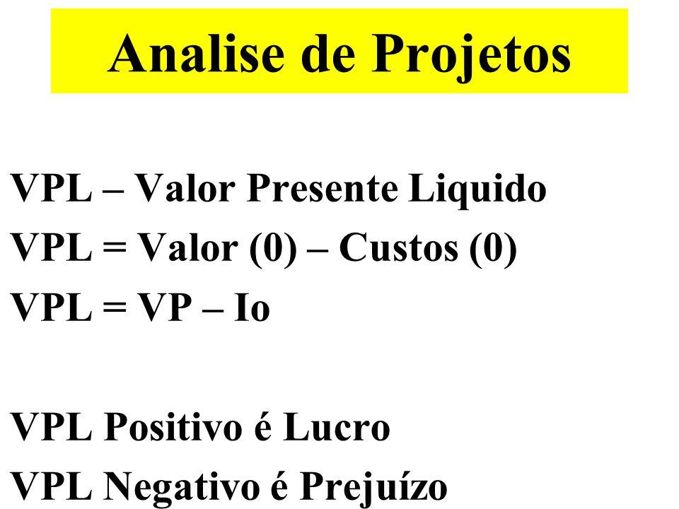 Analise de Projetos VPL – Valor Presente Liquido VPL = Valor (0) – Custos (0) VPL = VP – Io VPL Positivo é Lucro VPL Negativo é Prejuízo