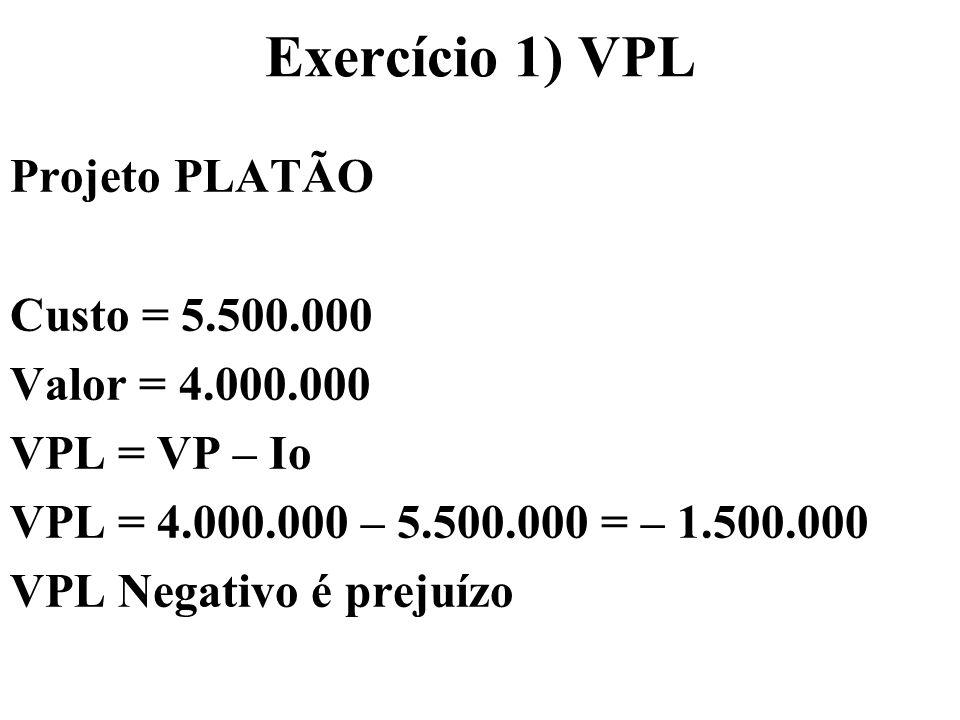 Exercício 2) VPL Projeto XAVANTE – Resolver Formula t=0t=1t=2 -2.5002.2002.420 VPL = VP – Io VPL = (2.200 / 1,1 + 2.420 / 1,1 2 ) – 2.500 VPL = 4.000 – 2.500 = 1.500