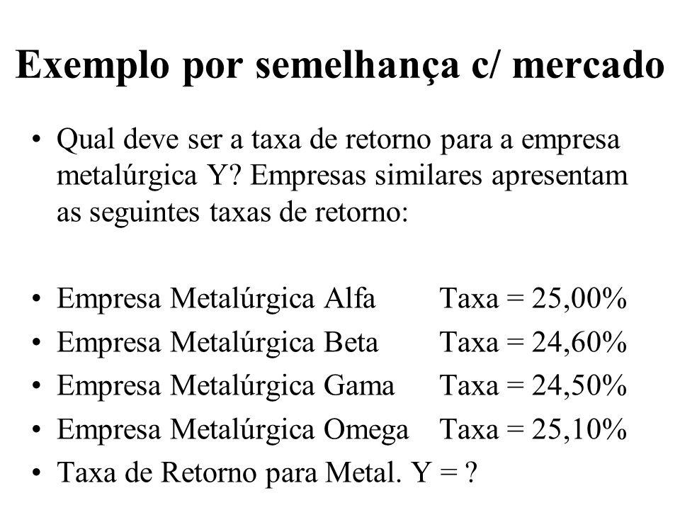 Exemplo por semelhança c/ mercado Qual deve ser a taxa de retorno para a empresa metalúrgica Y? Empresas similares apresentam as seguintes taxas de re