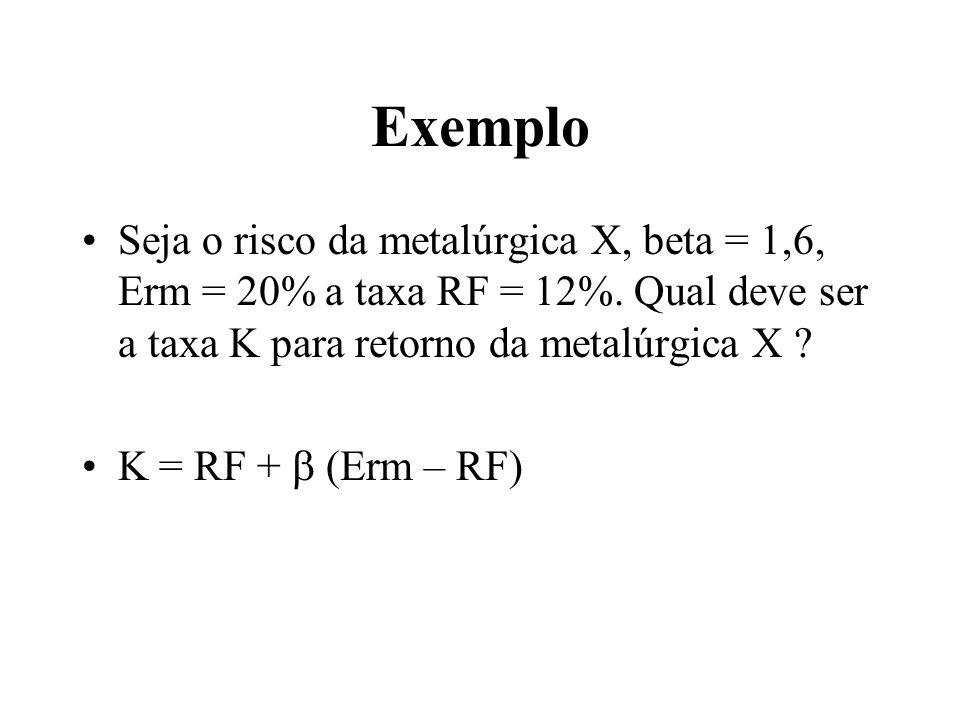 Exemplo Seja o risco da metalúrgica X, beta = 1,6, Erm = 20% a taxa RF = 12%. Qual deve ser a taxa K para retorno da metalúrgica X ? K = RF + (Erm – R