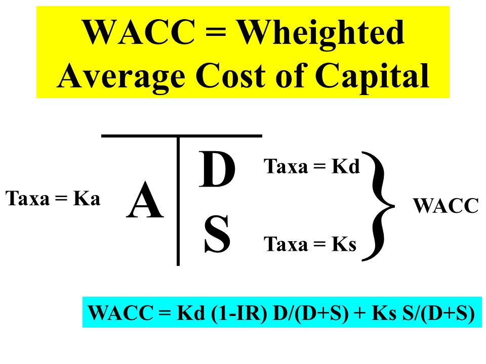 WACC = Wheighted Average Cost of Capital Taxa = Kd Taxa = Ks Taxa = Ka D S A } WACC WACC = Kd (1-IR) D/(D+S) + Ks S/(D+S)