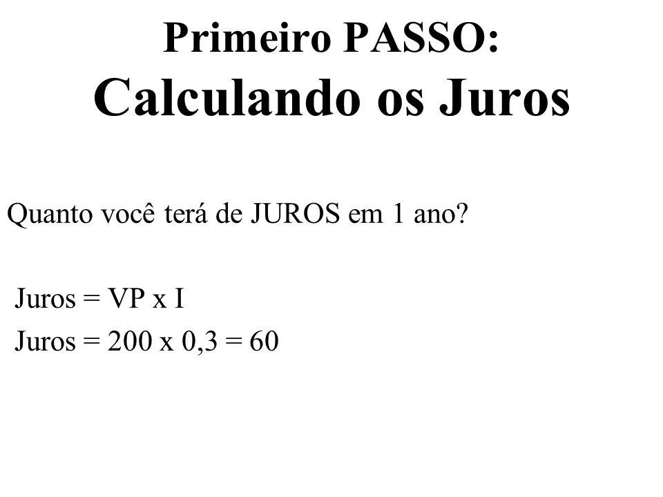 Primeiro PASSO: Calculando os Juros Quanto você terá de JUROS em 1 ano? Juros = VP x I Juros = 200 x 0,3 = 60