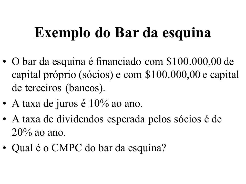 Solução do Bar da esquina CMPC = Kd (1-IR) D/(D+S) + Ks S/(D+S) CMPC = 0,1 (1 – 0) x 100 / 200 + 0,2 x 100 / 200 CMPC = 0,15 = 15% ao ano