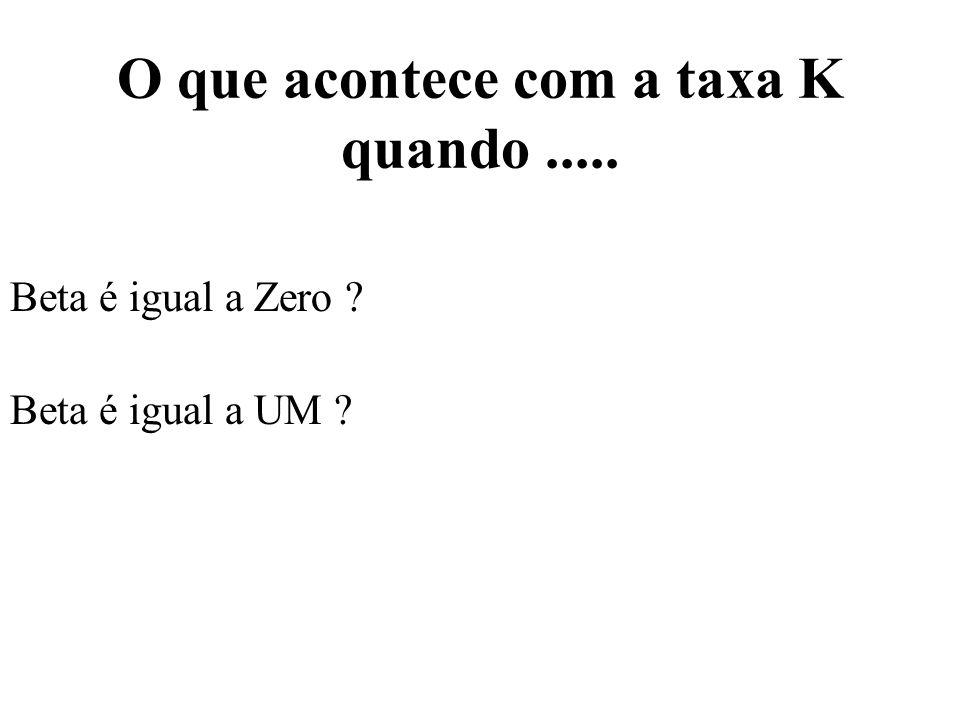 O que acontece com a taxa K quando..... Beta é igual a Zero ? Beta é igual a UM ?