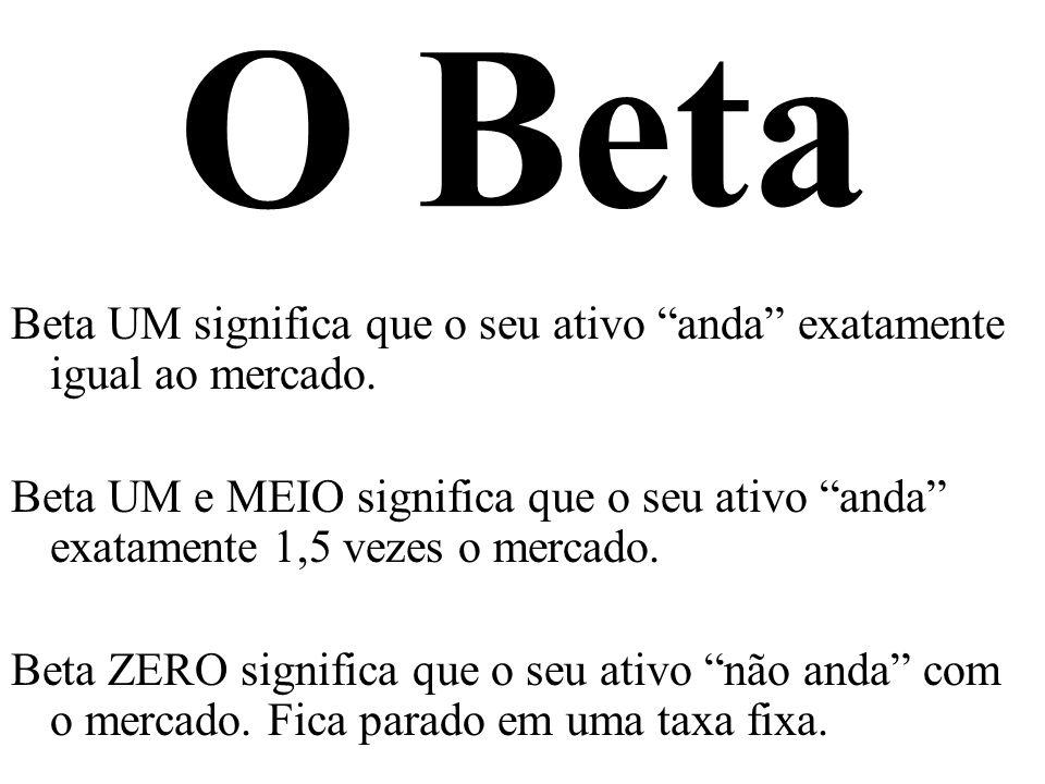 O Beta Beta UM significa que o seu ativo anda exatamente igual ao mercado. Beta UM e MEIO significa que o seu ativo anda exatamente 1,5 vezes o mercad