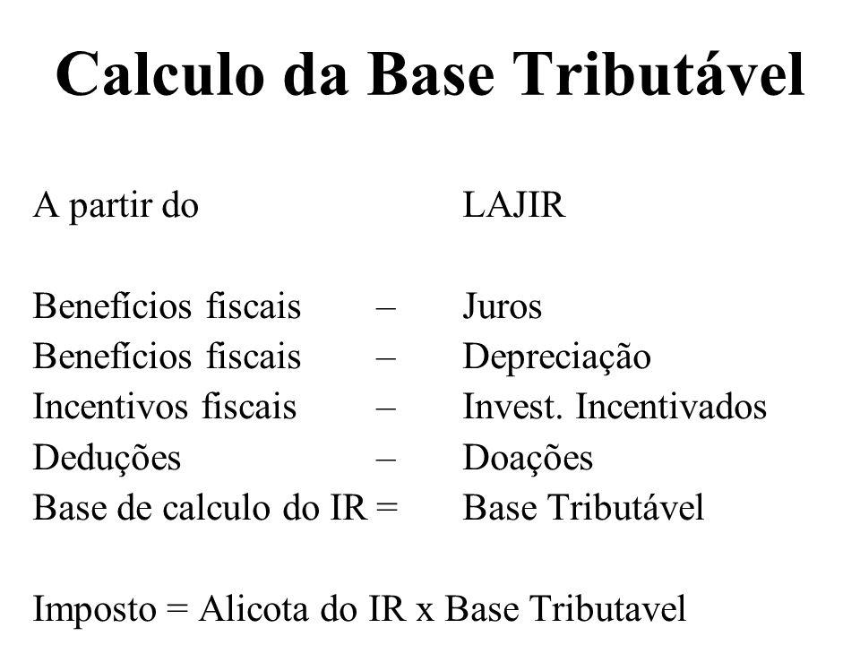 Calculo da Base Tributável A partir do LAJIR Benefícios fiscais – Juros Benefícios fiscais–Depreciação Incentivos fiscais–Invest. Incentivados Deduçõe