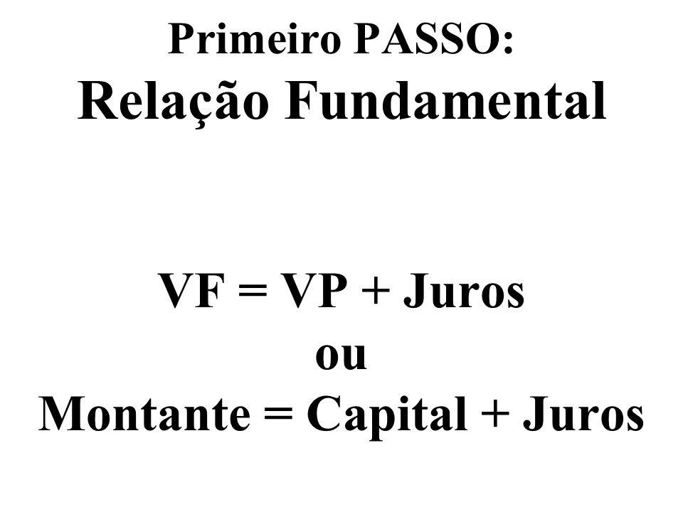 Primeiro PASSO: Relação Fundamental VF = VP + Juros VP = VF - Juros Juros = VF - VP
