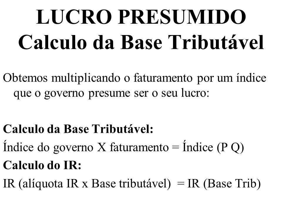 LUCRO PRESUMIDO Calculo da Base Tributável Obtemos multiplicando o faturamento por um índice que o governo presume ser o seu lucro: Calculo da Base Tr