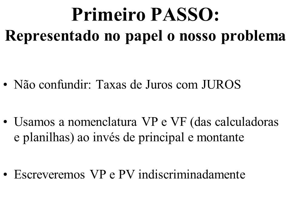 Primeiro PASSO: Representado no papel o nosso problema Não confundir: Taxas de Juros com JUROS Usamos a nomenclatura VP e VF (das calculadoras e plani