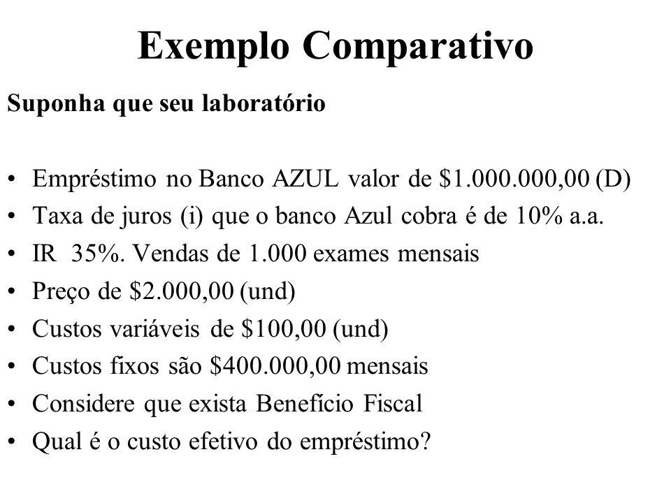 Exemplo Comparativo Suponha que seu laboratório Empréstimo no Banco AZUL valor de $1.000.000,00 (D) Taxa de juros (i) que o banco Azul cobra é de 10%