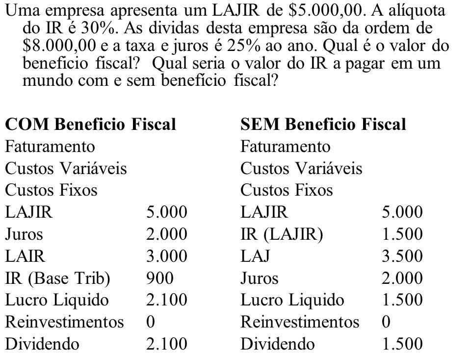 Uma empresa apresenta um LAJIR de $5.000,00. A alíquota do IR é 30%. As dividas desta empresa são da ordem de $8.000,00 e a taxa e juros é 25% ao ano.
