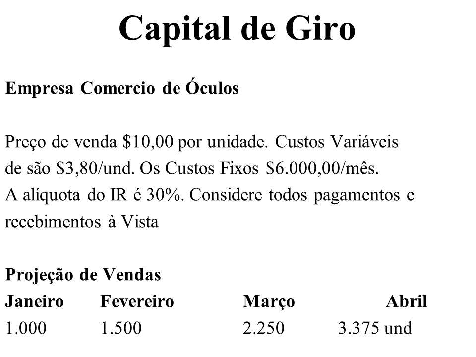 Capital de Giro TempoJaneiroFevereiroMarçoAbril Vendas1.0001.5002.2503.375 Fatura10.000,0015.000,0022.500,0033.750,00 C F-6.000,00-6.000,00-6.000,00-6.000,00 C V-3.800,00-5.700,00-8.550,00-12.825,00 LAJIR200,003.300,007.950,0014.925,00 IR (Base)-60,00-990,00-2.385,00-4.477,50 FCO140,002.310,005.565,0010.447,50
