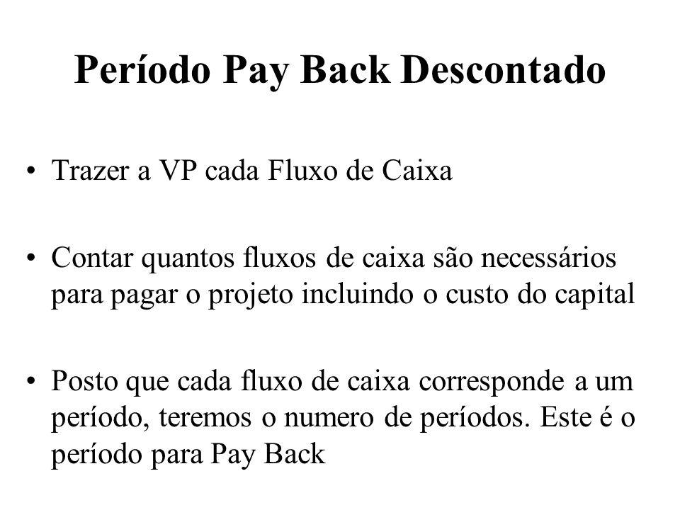 Período Pay Back Descontado Trazer a VP cada Fluxo de Caixa Contar quantos fluxos de caixa são necessários para pagar o projeto incluindo o custo do c