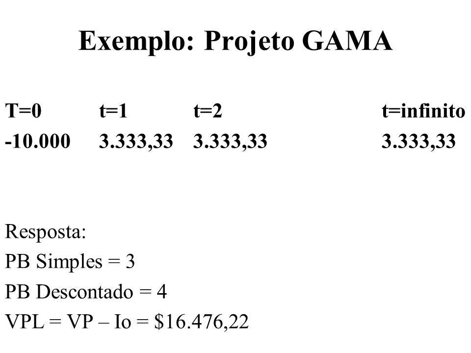 Exemplo: Projeto GAMA T=0t=1t=2t=infinito -10.0003.333,333.333,333.333,33 Resposta: PB Simples = 3 PB Descontado = 4 VPL = VP – Io = $16.476,22